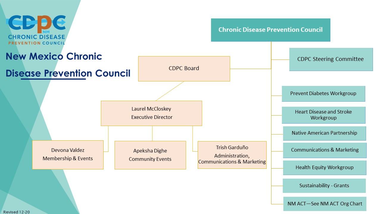 CDPC Org Chart Revised 12_20