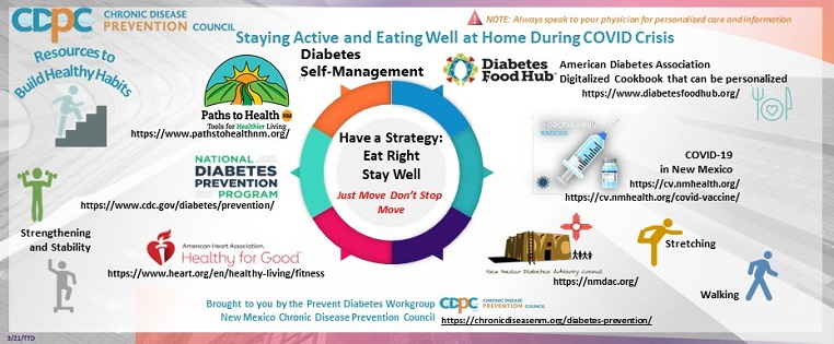 Prevent Diabetes Infographic #2 (2021) Social Media Banner English