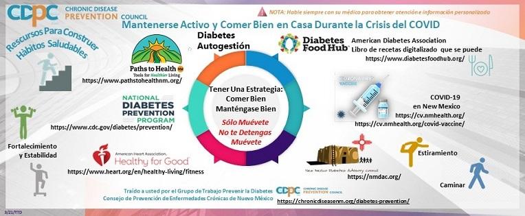 Prevent Diabetes Infographic #2 (2021) Social Media Banner (Spanish)