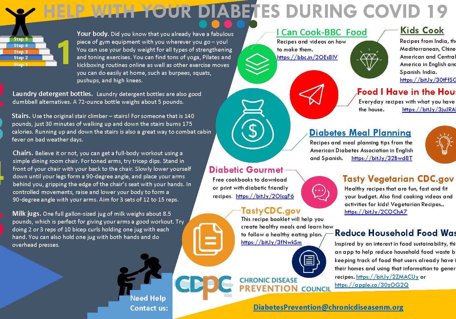 English Page from Diabetes Prevention Infographic (July 5.5x8.5)-for WEBSITE